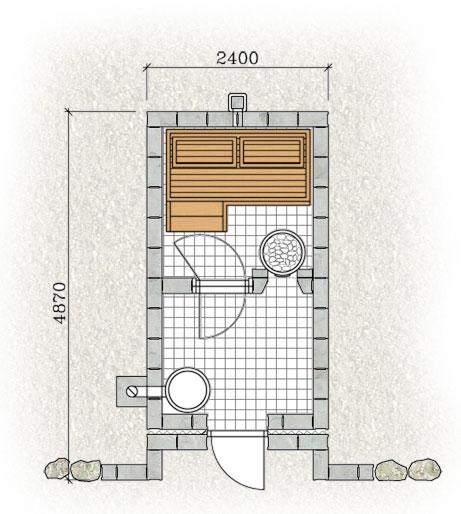 savusaunan pohjakuva